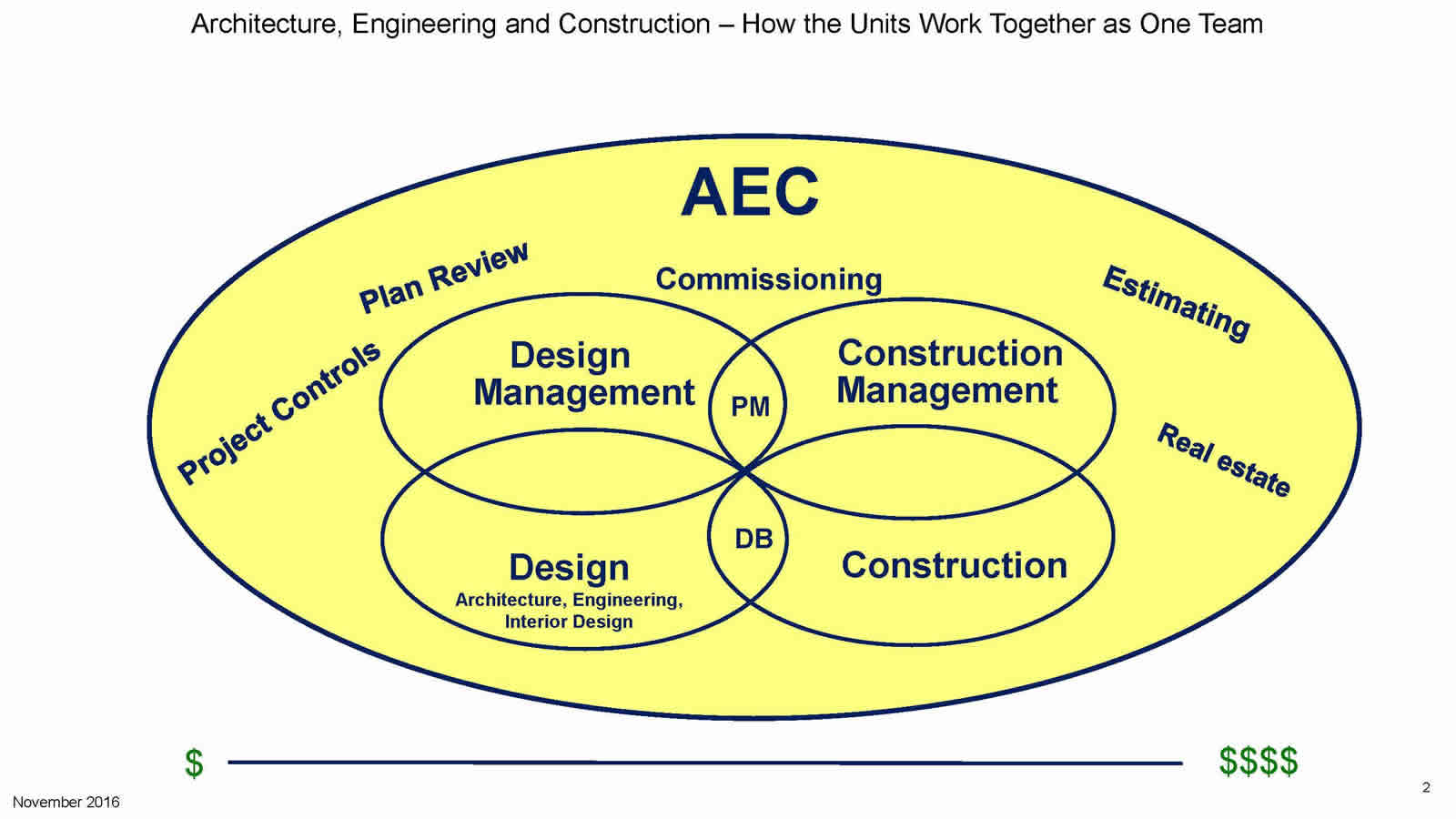 Business Plan For Engineering Company
